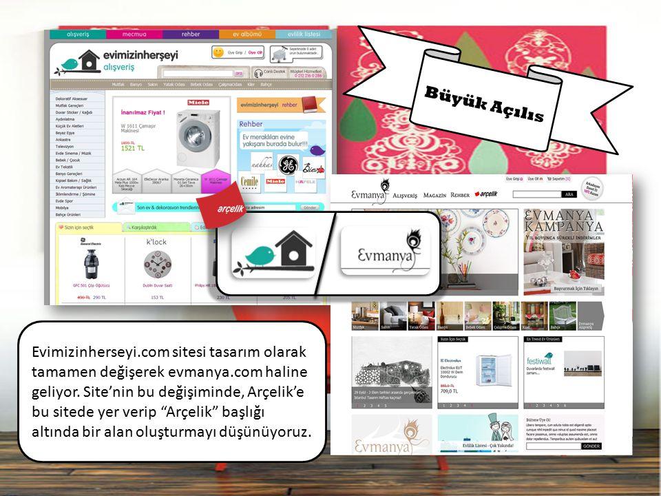 Büyük Açılıs Evimizinherseyi.com sitesi tasarım olarak tamamen değişerek evmanya.com haline geliyor.