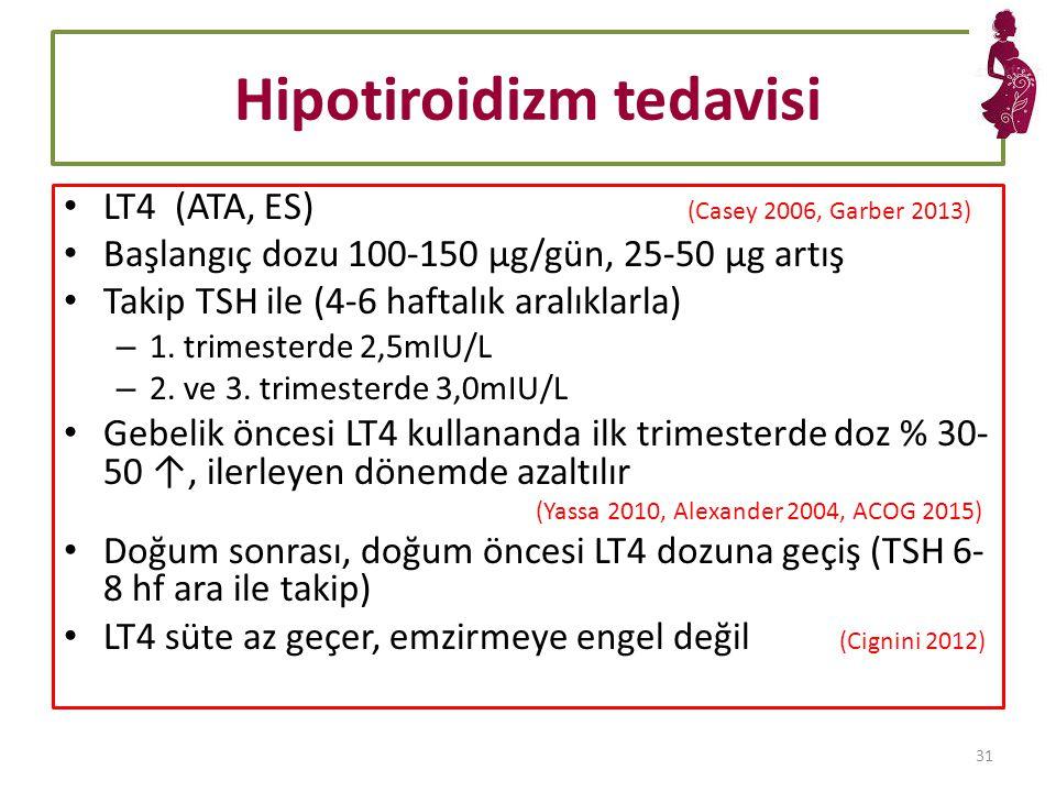 Hipotiroidizm tedavisi LT4 (ATA, ES) (Casey 2006, Garber 2013) Başlangıç dozu 100-150 µg/gün, 25-50 µg artış Takip TSH ile (4-6 haftalık aralıklarla) – 1.