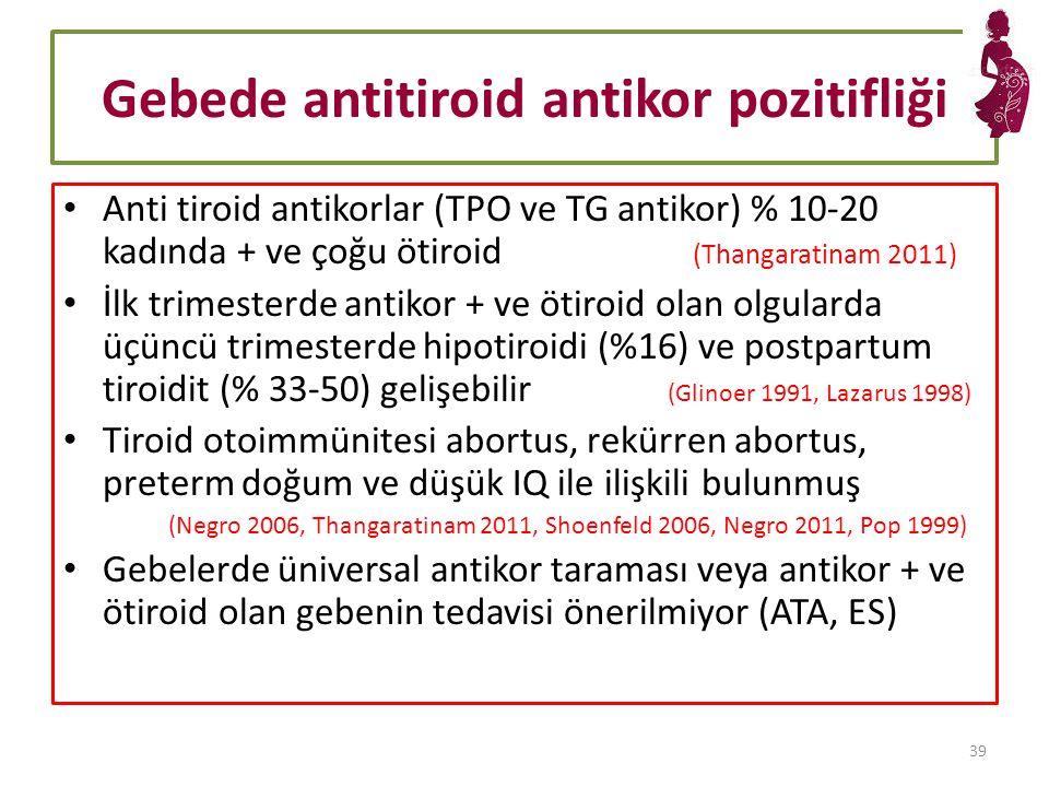 Gebede antitiroid antikor pozitifliği Anti tiroid antikorlar (TPO ve TG antikor) % 10-20 kadında + ve çoğu ötiroid (Thangaratinam 2011) İlk trimesterde antikor + ve ötiroid olan olgularda üçüncü trimesterde hipotiroidi (%16) ve postpartum tiroidit (% 33-50) gelişebilir (Glinoer 1991, Lazarus 1998) Tiroid otoimmünitesi abortus, rekürren abortus, preterm doğum ve düşük IQ ile ilişkili bulunmuş (Negro 2006, Thangaratinam 2011, Shoenfeld 2006, Negro 2011, Pop 1999) Gebelerde üniversal antikor taraması veya antikor + ve ötiroid olan gebenin tedavisi önerilmiyor (ATA, ES) 39