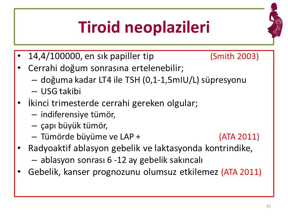 Tiroid neoplazileri 14,4/100000, en sık papiller tip (Smith 2003) Cerrahi doğum sonrasına ertelenebilir; – doğuma kadar LT4 ile TSH (0,1-1,5mIU/L) süpresyonu – USG takibi İkinci trimesterde cerrahi gereken olgular; – indiferensiye tümör, – çapı büyük tümör, – Tümörde büyüme ve LAP + (ATA 2011) Radyoaktif ablasyon gebelik ve laktasyonda kontrindike, – ablasyon sonrası 6 -12 ay gebelik sakıncalı Gebelik, kanser prognozunu olumsuz etkilemez (ATA 2011) 45