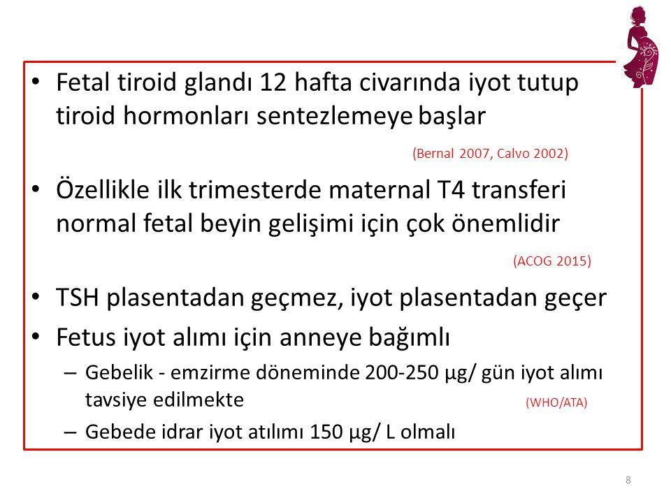 Fetal tiroid glandı 12 hafta civarında iyot tutup tiroid hormonları sentezlemeye başlar (Bernal 2007, Calvo 2002) Özellikle ilk trimesterde maternal T4 transferi normal fetal beyin gelişimi için çok önemlidir (ACOG 2015) TSH plasentadan geçmez, iyot plasentadan geçer Fetus iyot alımı için anneye bağımlı – Gebelik - emzirme döneminde 200-250 µg/ gün iyot alımı tavsiye edilmekte (WHO/ATA) – Gebede idrar iyot atılımı 150 µg/ L olmalı 8