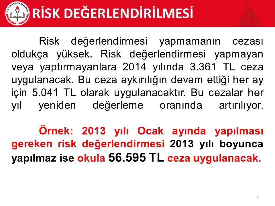 Tehlike Alanı/Ortamı SINIFLAR Risk Altındaki Personel ÖĞRENCİLER ve ÖĞRETMENLER RİSK OlasılıkŞiddet Risk Düzeyi AÇIKLAMA Hasarlı zeminKayma, takılma, düşme yaralanma 2 Küçük 3 Orta 6 Düşük Kabul Edilebilir Risk Sıvı DökülmeleriKayma, düşme yaralanma 236 Kabul Edilebilir Risk Uzatma KablolarTakılma, düşme yaralanma Elektrik çarpması 339 Dikkate Değer Risk Elektrik ekipmanları/soketler, Diğer elektrikli ekipmanlar Elektrik çarpması 236 Kabul Edilebilir Risk Sıcak radyatörler /ısıtıcılarYanma/yaralanma 4416 Kabul Edilemez Risk Açık pencerelerDüşme SıralarÇarparak yaralanma, Düşme, Takılma Tehlikeli maddelerZehirlenme, Hastalanma