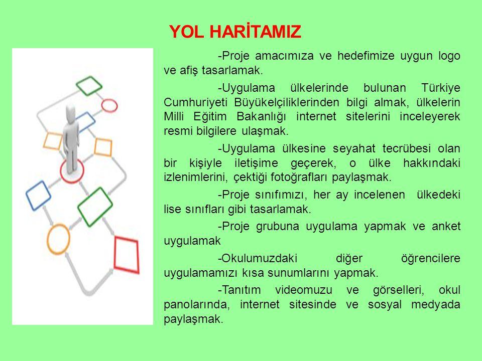 YOL HARİTAMIZ -Proje amacımıza ve hedefimize uygun logo ve afiş tasarlamak. -Uygulama ülkelerinde bulunan Türkiye Cumhuriyeti Büyükelçiliklerinden bil