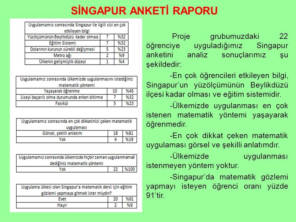 SİNGAPUR ANKETİ RAPORU Proje grubumuzdaki 22 öğrenciye uyguladığımız Singapur anketini analiz sonuçlarımız şu şekildedir: -En çok öğrencileri etkileye