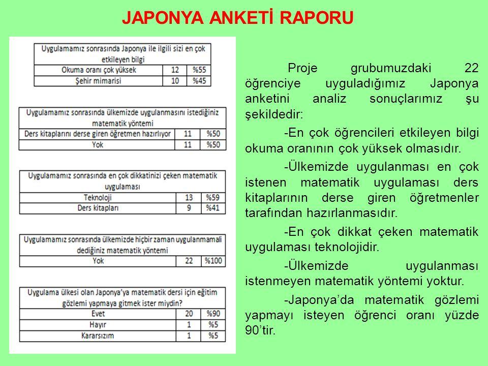 JAPONYA ANKETİ RAPORU Proje grubumuzdaki 22 öğrenciye uyguladığımız Japonya anketini analiz sonuçlarımız şu şekildedir: -En çok öğrencileri etkileyen