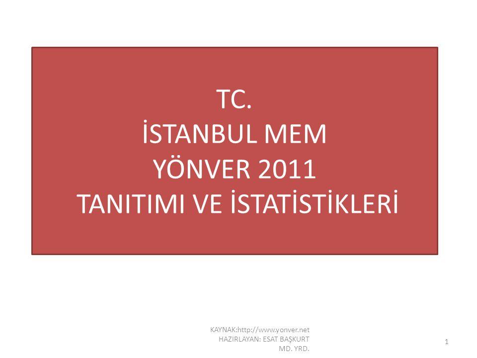 TC. İSTANBUL MEM YÖNVER 2011 TANITIMI VE İSTATİSTİKLERİ 1 KAYNAK:http://www.yonver.net HAZIRLAYAN: ESAT BAŞKURT MD. YRD.
