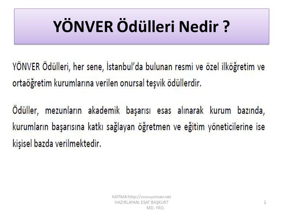 YÖNVER Ödülleri Nedir 2 KAYNAK:http://www.yonver.net HAZIRLAYAN: ESAT BAŞKURT MD. YRD.