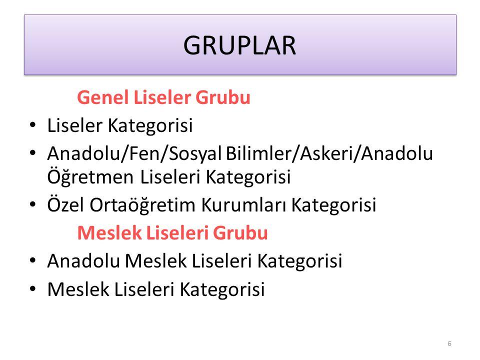 GRUPLAR Genel Liseler Grubu Liseler Kategorisi Anadolu/Fen/Sosyal Bilimler/Askeri/Anadolu Öğretmen Liseleri Kategorisi Özel Ortaöğretim Kurumları Kategorisi Meslek Liseleri Grubu Anadolu Meslek Liseleri Kategorisi Meslek Liseleri Kategorisi 6