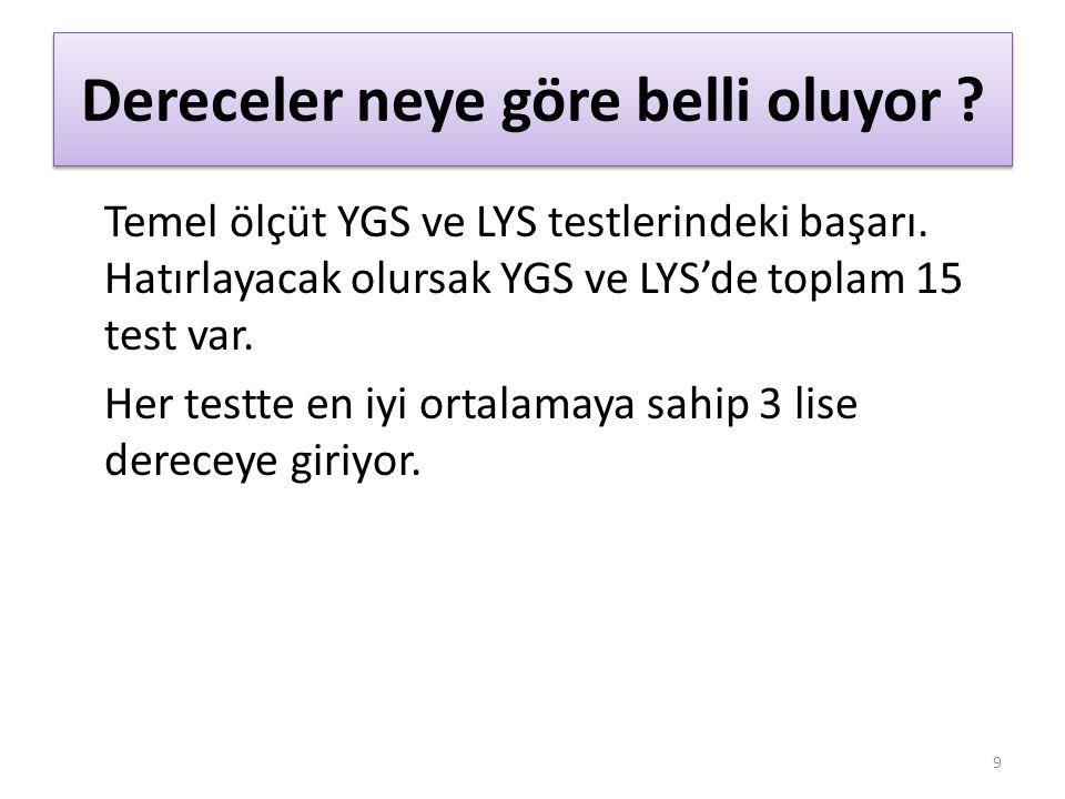 Dereceler neye göre belli oluyor . Temel ölçüt YGS ve LYS testlerindeki başarı.