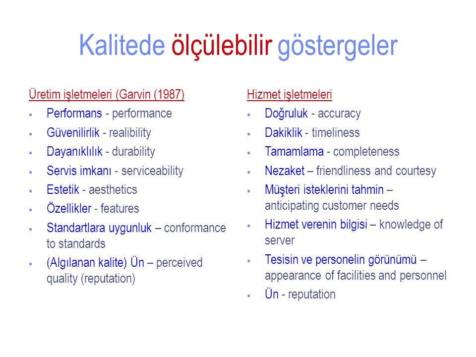 Kalitede ölçülebilir göstergeler Üretim işletmeleri (Garvin (1987)  Performans - performance  Güvenilirlik - realibility  Dayanıklılık - durability  Servis imkanı - serviceability  Estetik - aesthetics  Özellikler - features  Standartlara uygunluk – conformance to standards  (Algılanan kalite) Ün – perceived quality (reputation) Hizmet işletmeleri  Doğruluk - accuracy  Dakiklik - timeliness  Tamamlama - completeness  Nezaket – friendliness and courtesy  Müşteri isteklerini tahmin – anticipating customer needs  Hizmet verenin bilgisi – knowledge of server  Tesisin ve personelin görünümü – appearance of facilities and personnel  Ün - reputation