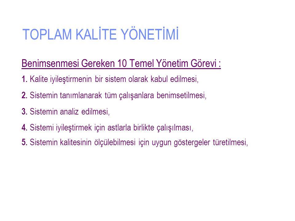 TOPLAM KALİTE YÖNETİMİ Benimsenmesi Gereken 10 Temel Yönetim Görevi : 1.