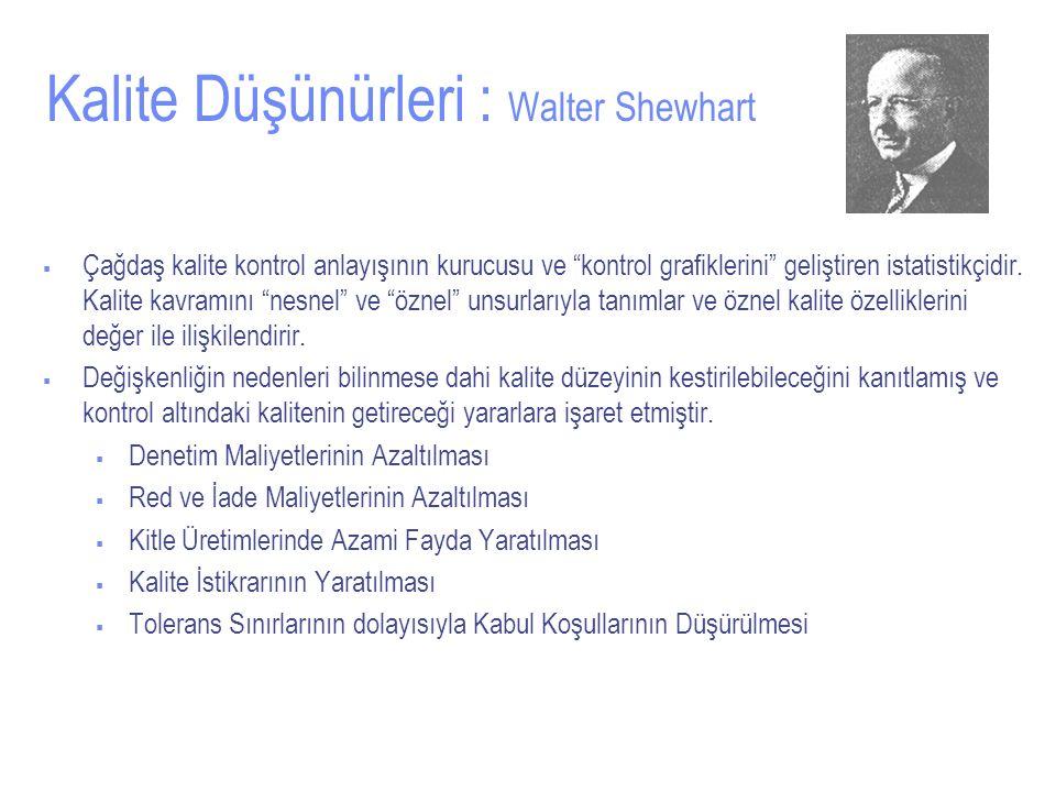 Kalite Düşünürleri : Walter Shewhart  Çağdaş kalite kontrol anlayışının kurucusu ve kontrol grafiklerini geliştiren istatistikçidir.