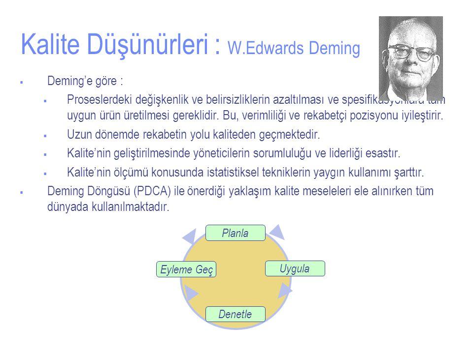 Kalite Düşünürleri : W.Edwards Deming  Deming'e göre :  Proseslerdeki değişkenlik ve belirsizliklerin azaltılması ve spesifikasyonlara tam uygun ürün üretilmesi gereklidir.