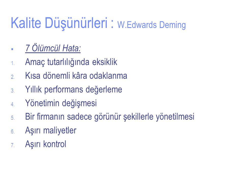 Kalite Düşünürleri : W.Edwards Deming  7 Ölümcül Hata: 1.