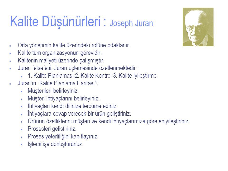 Kalite Düşünürleri : Joseph Juran  Orta yönetimin kalite üzerindeki rolüne odaklanır.