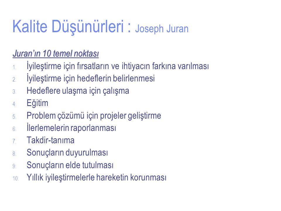 Kalite Düşünürleri : Joseph Juran Juran'ın 10 temel noktası 1.