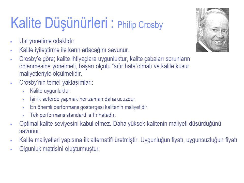 Kalite Düşünürleri : Philip Crosby  Üst yönetime odaklıdır.