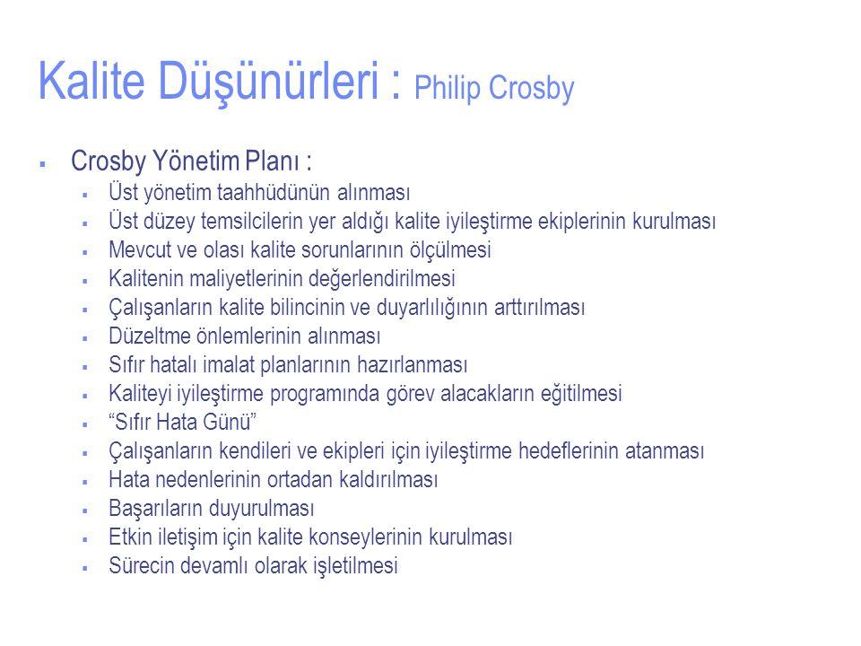 Kalite Düşünürleri : Philip Crosby  Crosby Yönetim Planı :  Üst yönetim taahhüdünün alınması  Üst düzey temsilcilerin yer aldığı kalite iyileştirme ekiplerinin kurulması  Mevcut ve olası kalite sorunlarının ölçülmesi  Kalitenin maliyetlerinin değerlendirilmesi  Çalışanların kalite bilincinin ve duyarlılığının arttırılması  Düzeltme önlemlerinin alınması  Sıfır hatalı imalat planlarının hazırlanması  Kaliteyi iyileştirme programında görev alacakların eğitilmesi  Sıfır Hata Günü  Çalışanların kendileri ve ekipleri için iyileştirme hedeflerinin atanması  Hata nedenlerinin ortadan kaldırılması  Başarıların duyurulması  Etkin iletişim için kalite konseylerinin kurulması  Sürecin devamlı olarak işletilmesi