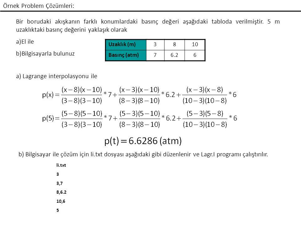 Örnek Problem Çözümleri: Bir borudaki akışkanın farklı konumlardaki basınç değeri aşağıdaki tabloda verilmiştir.