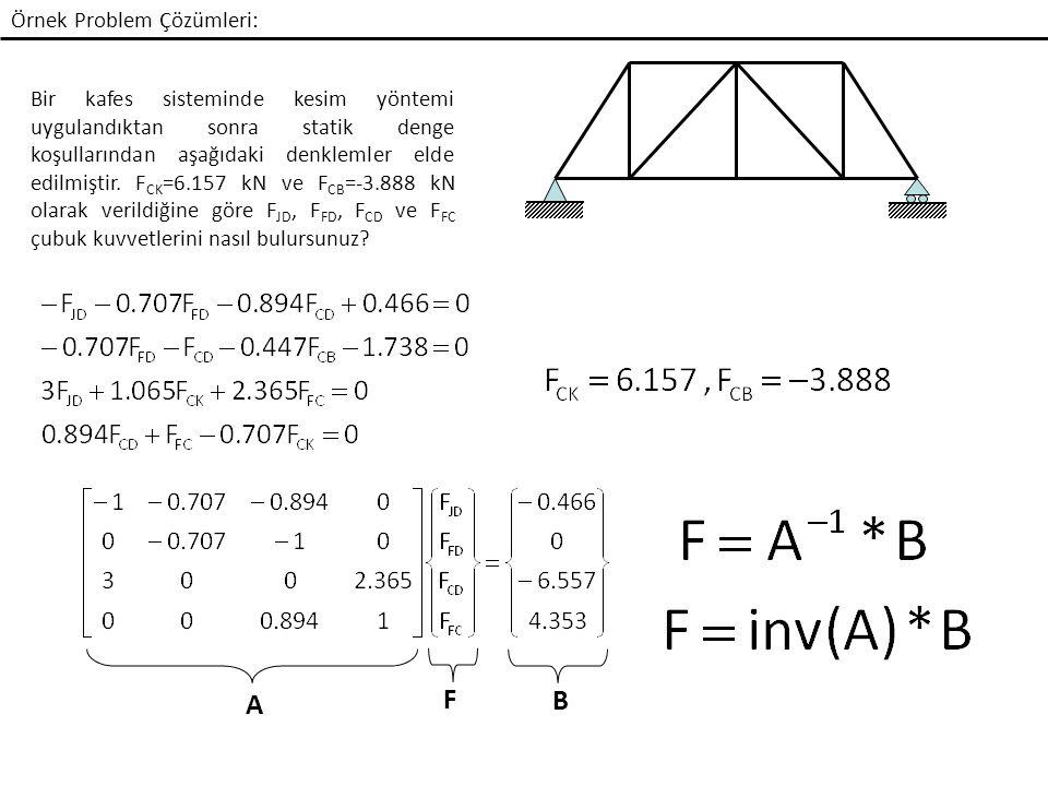 Örnek Problem Çözümleri: Bir kafes sisteminde kesim yöntemi uygulandıktan sonra statik denge koşullarından aşağıdaki denklemler elde edilmiştir.