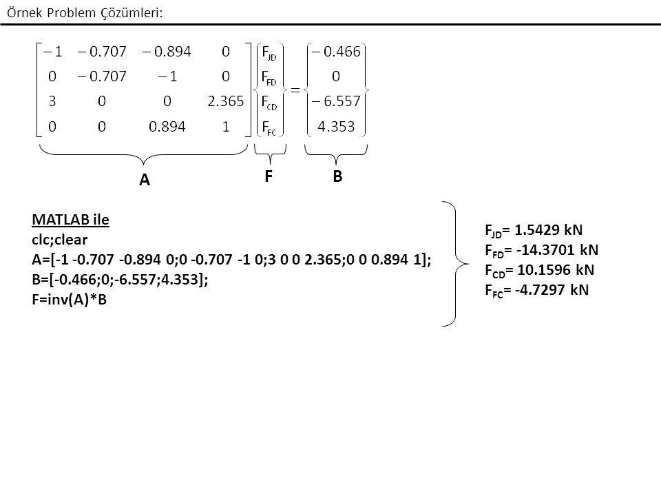 Örnek Problem Çözümleri: A B F MATLAB ile clc;clear A=[-1 -0.707 -0.894 0;0 -0.707 -1 0;3 0 0 2.365;0 0 0.894 1]; B=[-0.466;0;-6.557;4.353]; F=inv(A)*B F JD = 1.5429 kN F FD = -14.3701 kN F CD = 10.1596 kN F FC = -4.7297 kN