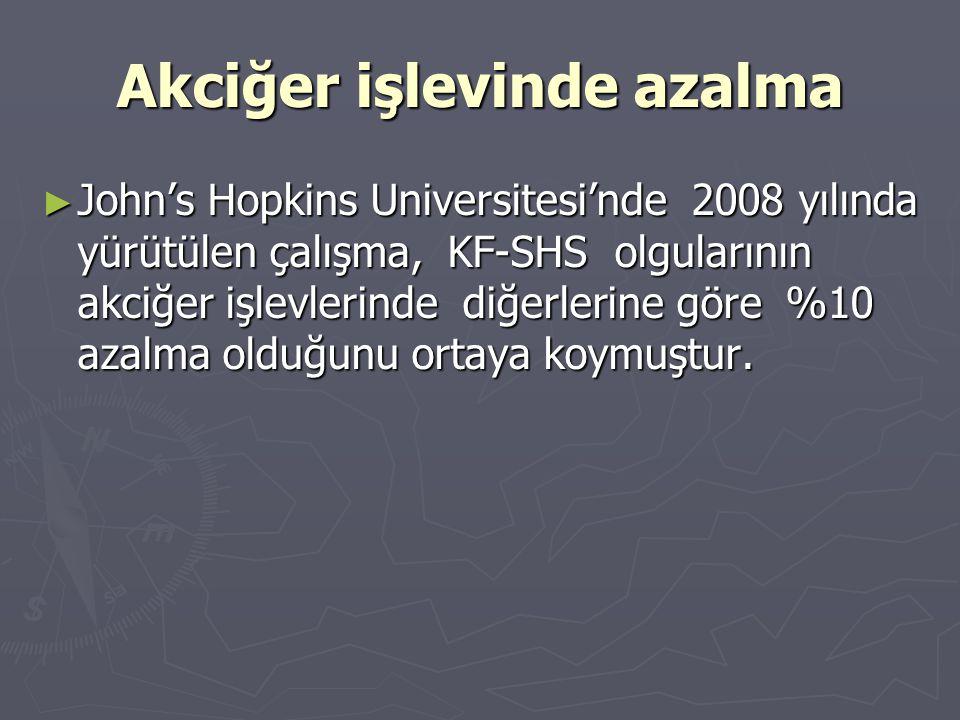 Akciğer işlevinde azalma ► John's Hopkins Universitesi'nde 2008 yılında yürütülen çalışma, KF-SHS olgularının akciğer işlevlerinde diğerlerine göre %1
