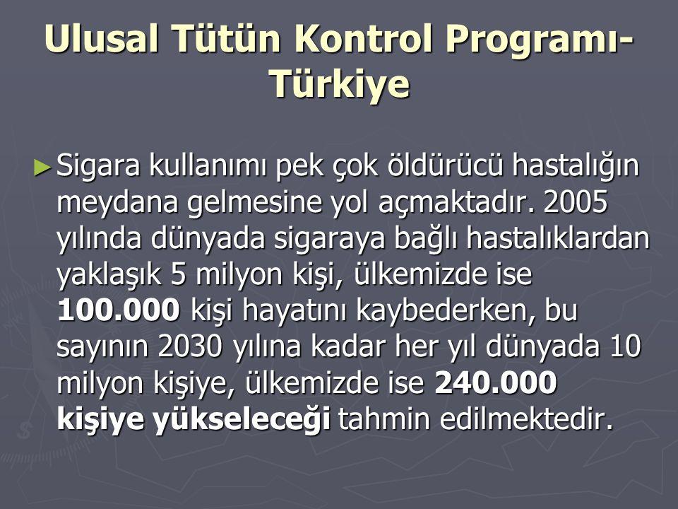 Ulusal Tütün Kontrol Programı- Türkiye ► Sigara kullanımı pek çok öldürücü hastalığın meydana gelmesine yol açmaktadır. 2005 yılında dünyada sigaraya