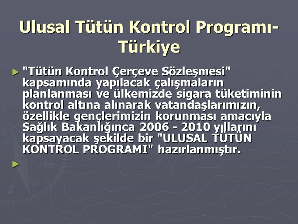Ulusal Tütün Kontrol Programı- Türkiye ►