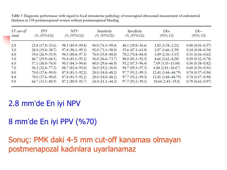2.8 mm'de En iyi NPV 8 mm'de En iyi PPV (%70) Sonuç: PMK daki 4-5 mm cut-off kanaması olmayan postmenapozal kadınlara uyarlanamaz