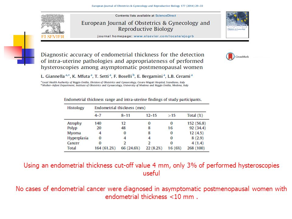 Using an endometrial thickness cut-off value 4 mm, only 3% of performed hysteroscopies useful No cases of endometrial cancer were diagnosed in asymptomatic postmenopausal women with endometrial thickness <10 mm.