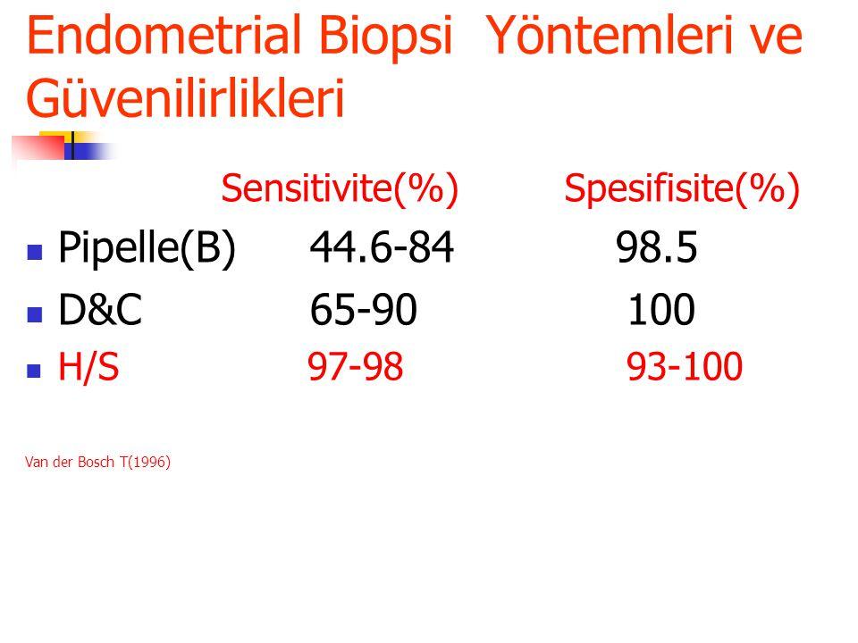 Endometrial Biopsi Yöntemleri ve Güvenilirlikleri Sensitivite(%) Spesifisite(%) Pipelle(B) 44.6-84 98.5 D&C 65-90100 H/S 97-9893-100 Van der Bosch T(1