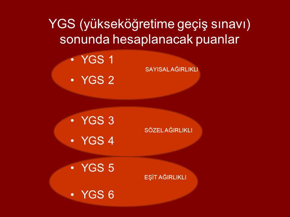 YGS 1 SAYISAL AĞIRLIKLI YGS 2 YGS 3 SÖZEL AĞIRLIKLI YGS 4 YGS 5 EŞİT AĞIRLIKLI YGS 6 YGS (yükseköğretime geçiş sınavı) sonunda hesaplanacak puanlar