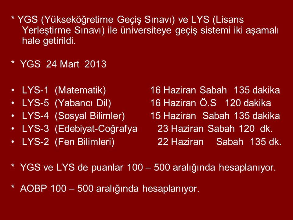 * YGS (Yükseköğretime Geçiş Sınavı) ve LYS (Lisans Yerleştirme Sınavı) ile üniversiteye geçiş sistemi iki aşamalı hale getirildi.