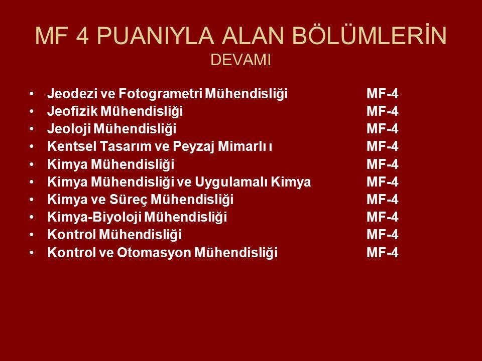 MF 4 PUANIYLA ALAN BÖLÜMLERİN DEVAMI Jeodezi ve Fotogrametri Mühendisliği MF-4 Jeofizik Mühendisliği MF-4 Jeoloji Mühendisliği MF-4 Kentsel Tasarım ve Peyzaj Mimarlı ı MF-4 Kimya Mühendisliği MF-4 Kimya Mühendisliği ve Uygulamalı Kimya MF-4 Kimya ve Süreç Mühendisliği MF-4 Kimya-Biyoloji Mühendisliği MF-4 Kontrol Mühendisliği MF-4 Kontrol ve Otomasyon MühendisliğiMF-4