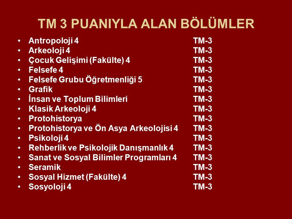 TM 3 PUANIYLA ALAN BÖLÜMLER Antropoloji 4TM-3 Arkeoloji 4TM-3 Çocuk Gelişimi (Fakülte) 4TM-3 Felsefe 4TM-3 Felsefe Grubu Öğretmenliği 5TM-3 GrafikTM-3 İnsan ve Toplum BilimleriTM-3 Klasik Arkeoloji 4TM-3 Protohistorya TM-3 Protohistorya ve Ön Asya Arkeolojisi 4TM-3 Psikoloji 4TM-3 Rehberlik ve Psikolojik Danışmanlık 4TM-3 Sanat ve Sosyal Bilimler Programları 4TM-3 SeramikTM-3 Sosyal Hizmet (Fakülte) 4TM-3 Sosyoloji 4TM-3
