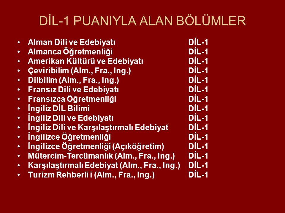 DİL-1 PUANIYLA ALAN BÖLÜMLER Alman Dili ve Edebiyatı DİL-1 Almanca Öğretmenliği DİL-1 Amerikan Kültürü ve Edebiyatı DİL-1 Çeviribilim (Alm., Fra., Ing.) DİL-1 Dilbilim (Alm., Fra., Ing.) DİL-1 Fransız Dili ve Edebiyatı DİL-1 Fransızca Öğretmenliği DİL-1 İngiliz DİL Bilimi DİL-1 İngiliz Dili ve Edebiyatı DİL-1 İngiliz Dili ve Karşılaştırmalı Edebiyat DİL-1 İngilizce Öğretmenliği DİL-1 İngilizce Öğretmenliği (Açıköğretim) DİL-1 Mütercim-Tercümanlık (Alm., Fra., Ing.) DİL-1 Karşılaştırmalı Edebiyat (Alm., Fra., Ing.) DİL-1 Turizm Rehberli i (Alm., Fra., Ing.) DİL-1