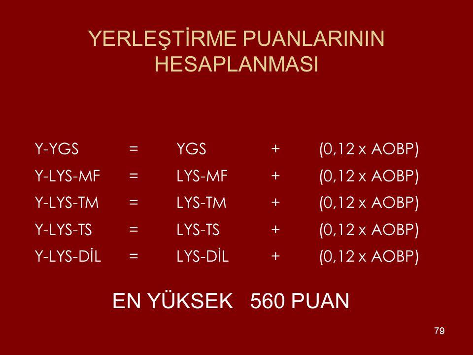 Y-YGS =YGS + (0,12 x AOBP) Y-LYS-MF =LYS-MF + (0,12 x AOBP) Y-LYS-TM =LYS-TM + (0,12 x AOBP) Y-LYS-TS =LYS-TS + (0,12 x AOBP) Y-LYS-DİL =LYS-DİL + (0,12 x AOBP) 79 YERLEŞTİRME PUANLARININ HESAPLANMASI EN YÜKSEK 560 PUAN