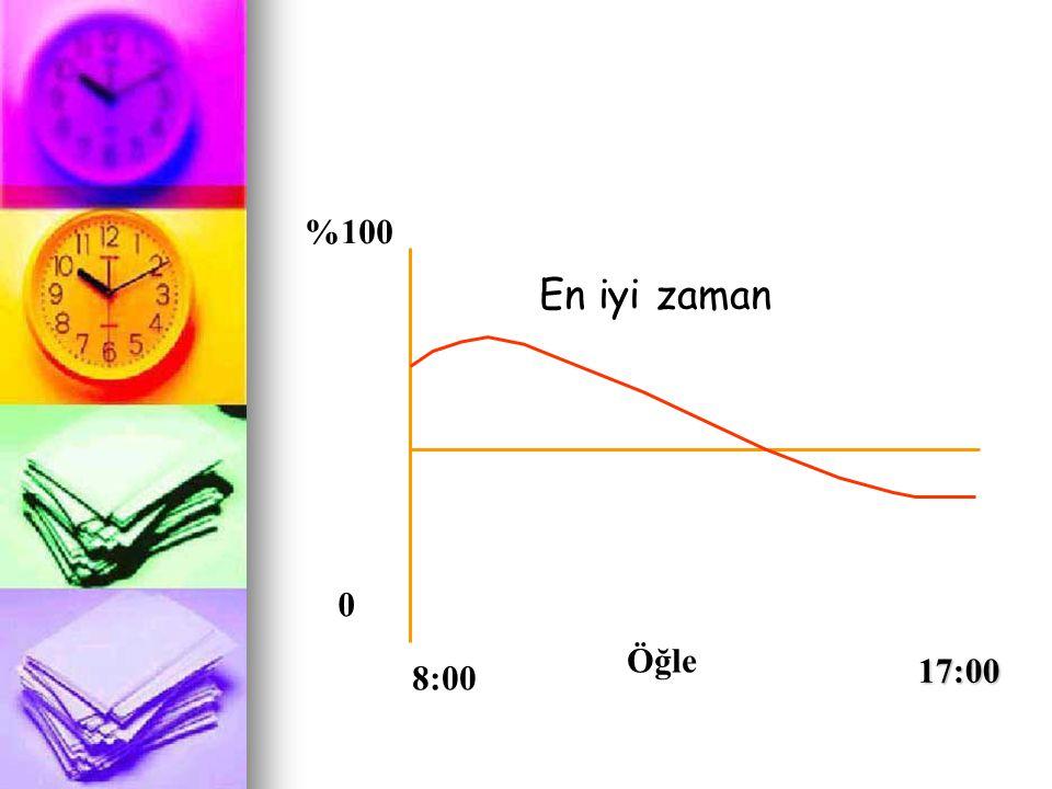 En iyi zaman; Kendimize bir enerji çemberi çizmeliyiz. Kendimize bir enerji çemberi çizmeliyiz. Günün en iyi ve en verimli zamanını belirlemeliyiz. Gü
