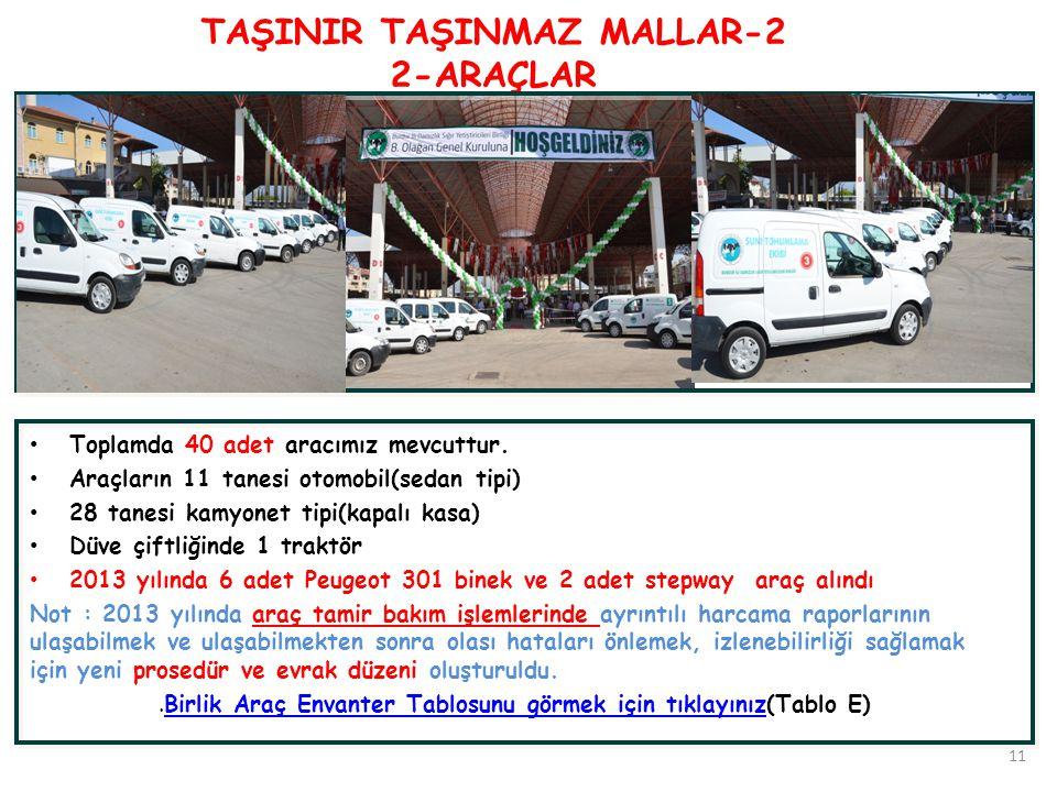 TAŞINIR TAŞINMAZ MALLAR-2 2-ARAÇLAR Toplamda 40 adet aracımız mevcuttur. Araçların 11 tanesi otomobil(sedan tipi) 28 tanesi kamyonet tipi(kapalı kasa)