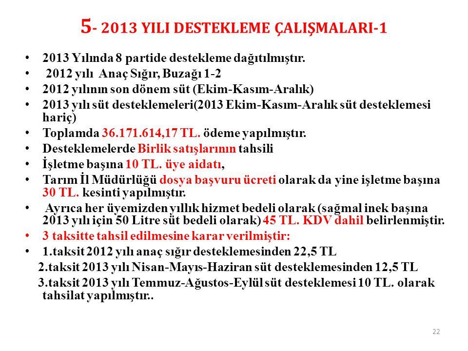 5 - 2013 YILI DESTEKLEME ÇALIŞMALARI-1 2013 Yılında 8 partide destekleme dağıtılmıştır. 2012 yılı Anaç Sığır, Buzağı 1-2 2012 yılının son dönem süt (E