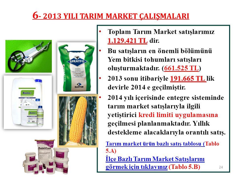 1.129.421 TLToplam Tarım Market satışlarımız 1.129.421 TL dir. Bu satışların en önemli bölümünü Yem bitkisi tohumları satışları oluşturmaktadır. (661.