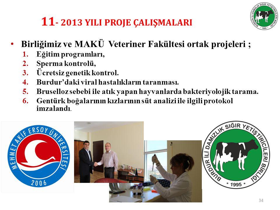 Birliğimiz ve MAKÜ Veteriner Fakültesi ortak projeleri ; 1.Eğitim programları, 2.Sperma kontrolü, 3.Ücretsiz genetik kontrol. 4.Burdur'daki viral hast