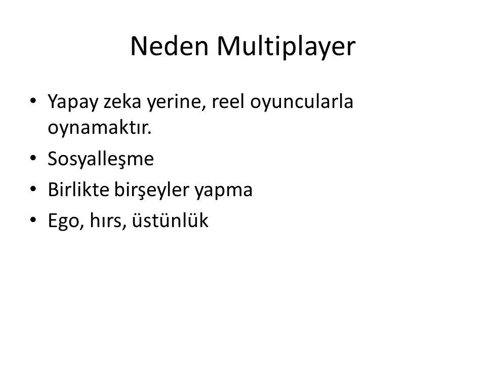 Multiplayer Oyun Yapıları Single system multiplayer Tek araç üzerinden Online multiplayer Bir ağ üzerinden