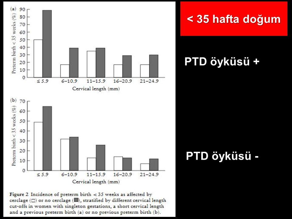 PTD öyküsü + PTD öyküsü - < 35 hafta doğum
