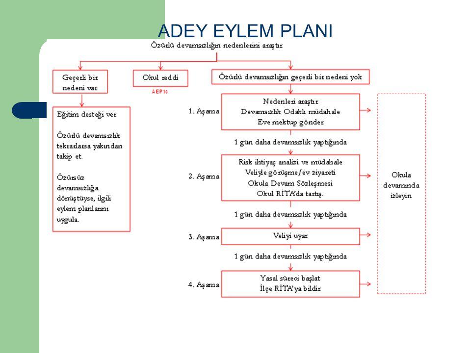 ADEY EYLEM PLANI