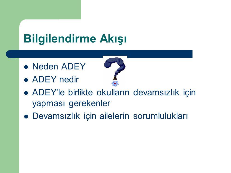 Bilgilendirme Akışı Neden ADEY ADEY nedir ADEY'le birlikte okulların devamsızlık için yapması gerekenler Devamsızlık için ailelerin sorumlulukları