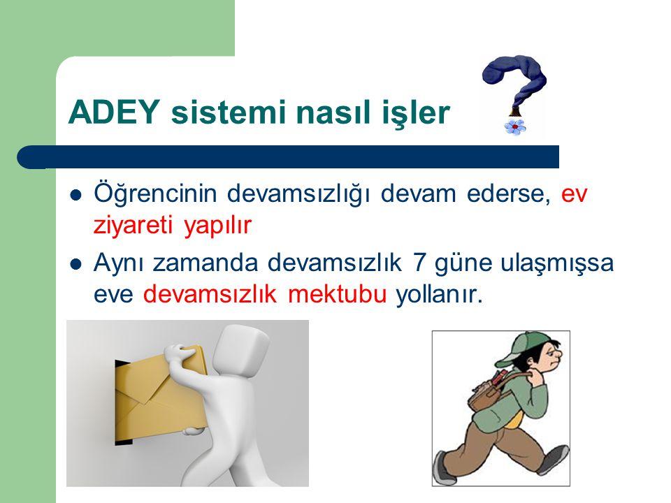 Devamsızlık ÖzürsüzÖzürlü (AEP4) Ardışık Özürsüz Devamsızlık (AEP1) Genel Nedenlere Bağlı Özürsüz Devamsızlık (AEP1a) Mevsimlik Gezici ve Geçici Tarım İşçiliğine Bağlı Özürsüz Devamsızlık (AEP1b) Okul Korkusuna Bağlı Özürsüz Devamsızlık (AEP1c) Resen Kayıtlı Olmaya Bağlı Özürsüz Devamsızlık (AEP1d) Gün İçi Özürsüz Devamsızlık (AEP3) Geç Kalma Derse Devamsızlık Erken Ayrılma Kesintili Özürsüz Devamsızlık (AEP2 )
