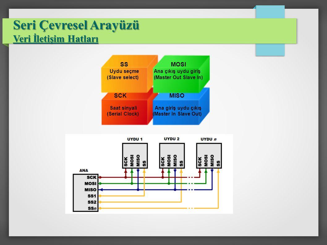 Seri Çevresel Arayüzü Veri İletimi ANA UYDU İki adet ötelemeli kaydedici ile dairesel döngü şeklinde gerçekleşir.