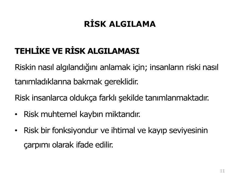 RİSK ALGILAMA TEHLİKE VE RİSK ALGILAMASI Riskin nasıl algılandığını anlamak için; insanların riski nasıl tanımladıklarına bakmak gereklidir. Risk insa