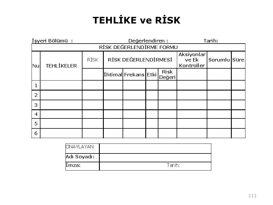 TEHLİKE ve RİSK 111